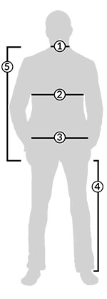 Fitting Guide Men